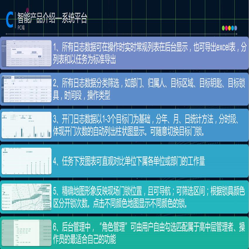 智能产品介绍——系统平台(PC端)